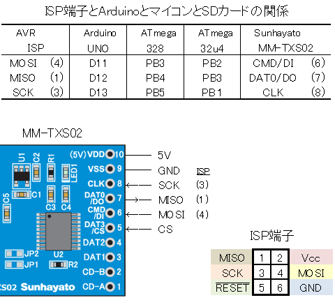isp-sd-arduino.png